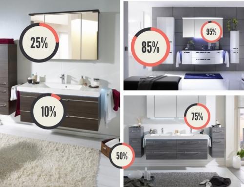 Badezimmer nachträglich mit Fußbodenheizung ausrüsten | Badmöbel-Blog